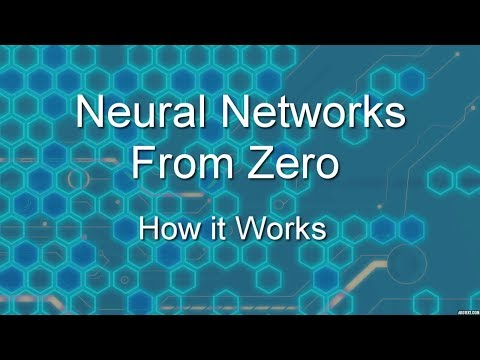 Neural Networks From Zero: How It Works