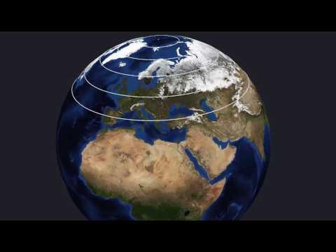 The North Atlantic Climate (Part 2): Monitoring the Atlantic Ocean
