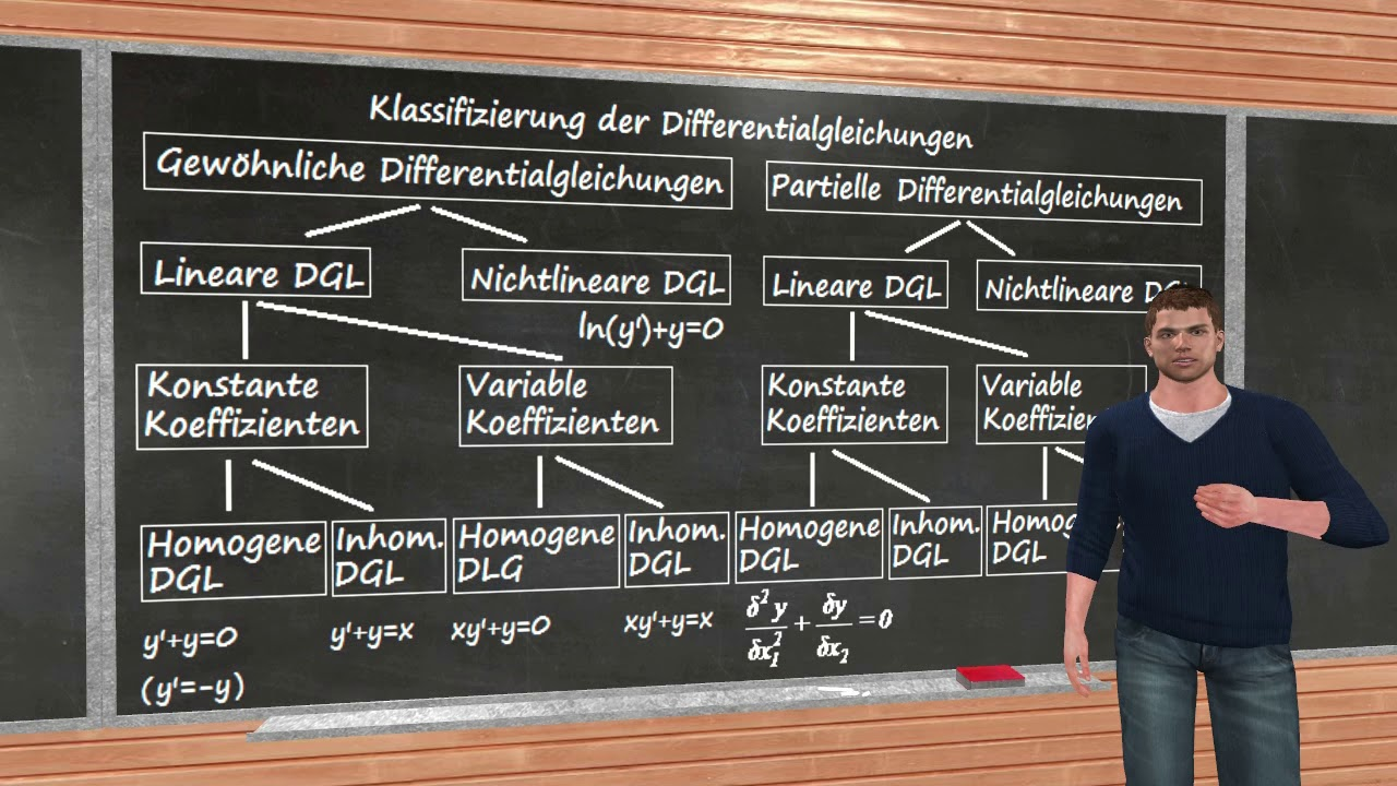 Mathematik.Net