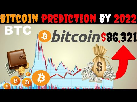 My Bitcoin 2022 Price Prediction 🚀
