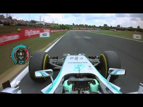 F1 Circuit Guide: Hungarian Grand Prix