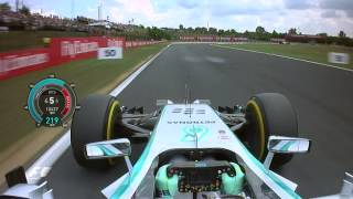 F1 Circuit Guide: Hungarian Grand Prix