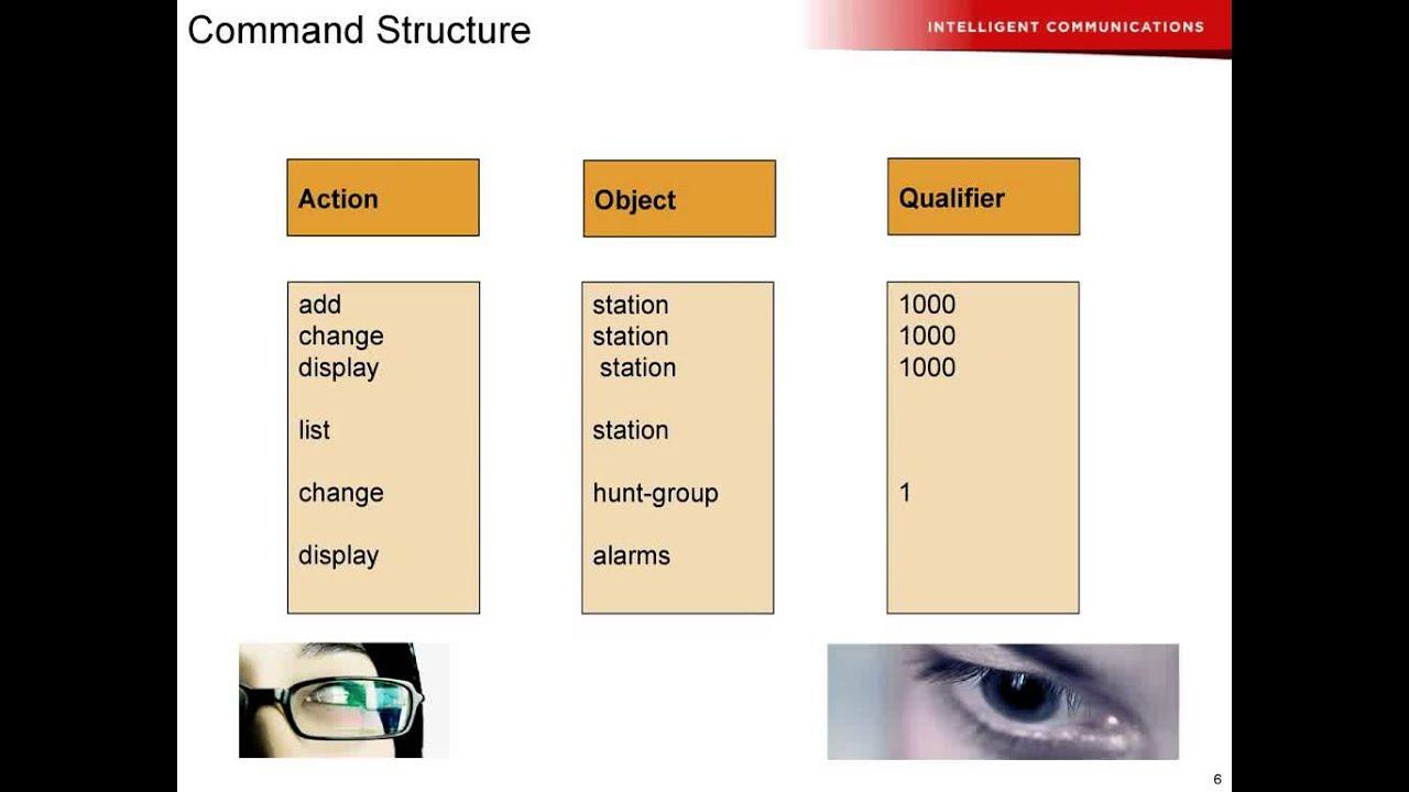 Avaya Pbx Basic Administration 07 Basic Command Structure