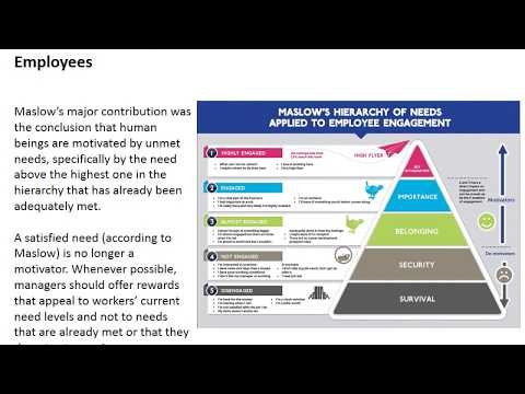 Managing and Motivating Human Services Staff