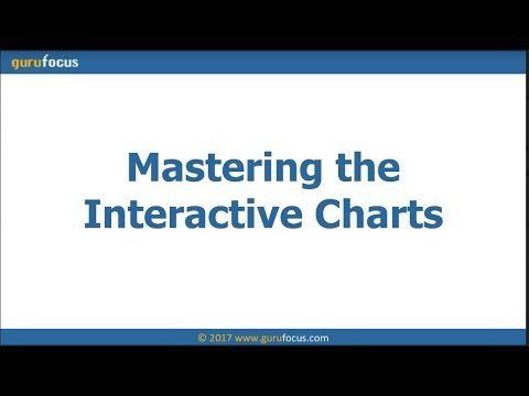 Mastering the Interactive Chart