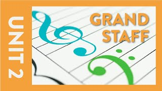 The Grand Staff - Piano Lesson 21 - Hoffman Academy