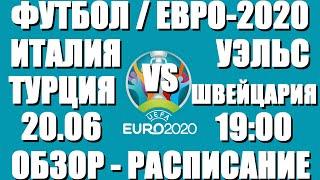Футбол Чемпионат Европы 2021 Евро 2020 Группа А Италия Уэльс Швейцария Турция Обзор расписание