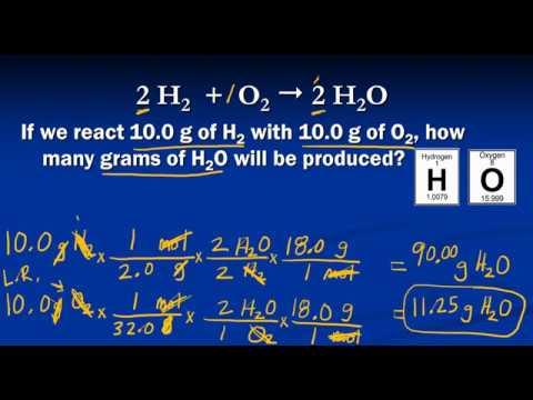 Limiting Reactant Problems