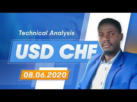 forex-technical-analysis---usd/Сhf|-8.06.2020