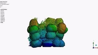 Simulação microestrutural da camada média da Cartilagem