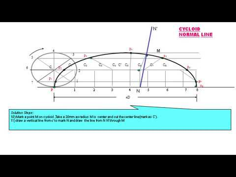 Construction Of Cycloid Youtube