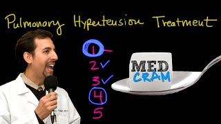 pulmonary hypertension treatment explained clearly by medcramcom
