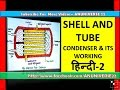 [हिन्दी] SHELL AND TUBE CONDENSER  - CONDENSER 2 - ANUNIVERSE 22
