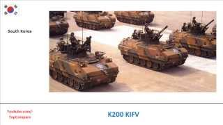 Tulpar (IFV) & K200 KIFV, Armoured personnel carrier all specs comparison