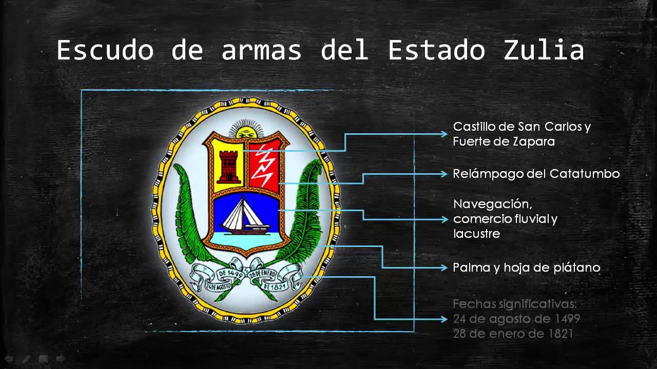 Simbolos Patrios Naturales Del Estado Zulia   s 237 mbolos del estado zulia youtube