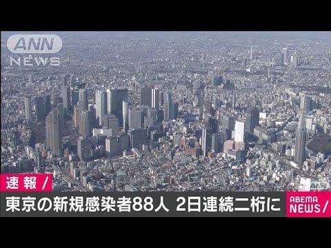 東京で新たに88人感染 重症患者は30人に(2020年9月22日) (Việt Sub)