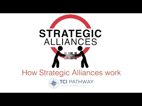 Strategic Alliances and how they can help you grow your business by Safaraz Ali