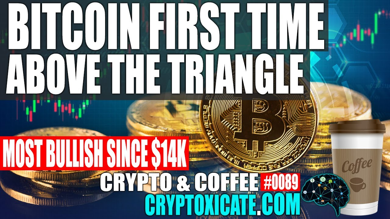 BITCOIN MARKET CHANGING MORPHING - Crypto & Coffee #0089