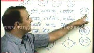 Reasoning Problems (Diagrams, Coding-Decoding questions) CSAT,SBI PO&CLERK,IBPS,SSC(CGL)Railway.