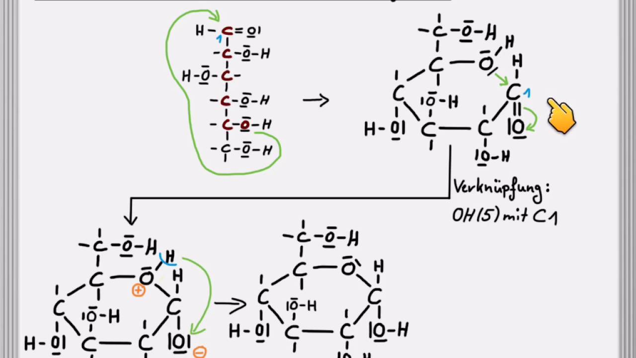 ringschluss der d-glucose