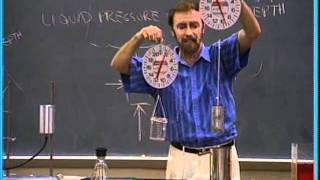 Conceptual Physics: Demo of Archimedes