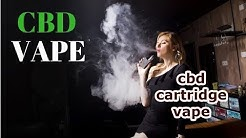 Buy Cbd Vape Oil International Shipping. Cbd Vape Oil Cartridges.