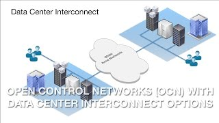 Open Control Networks (OCN) with Data Center Inter ...