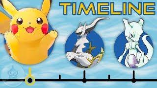 The Complete Pokemon Timeline...So Far