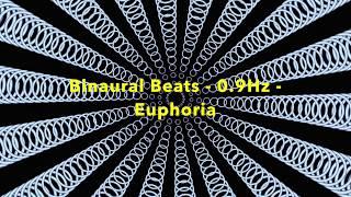 Warning Lambda Brainwaves Extremely Binaural