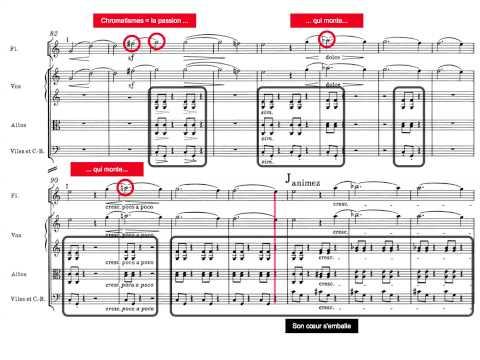 Berlioz - L'idée fixe dans la Symphonie Fantastique