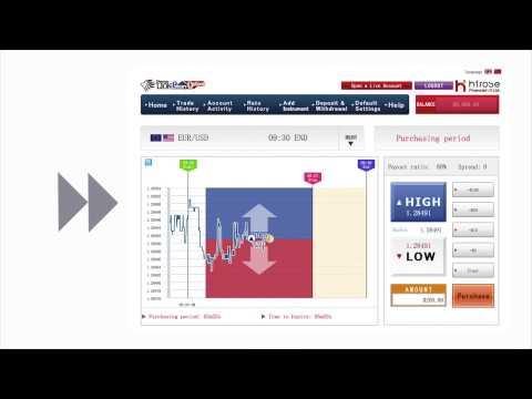 cara trading forex binary