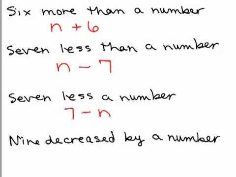 Translating words into algebraic expressions