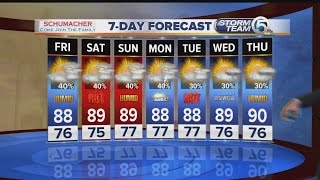 south florida weather 9 25 15 noon report