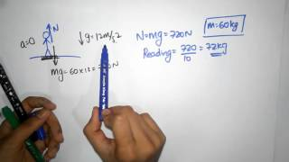 Newtons laws Episode 5 (Pseudo force)
