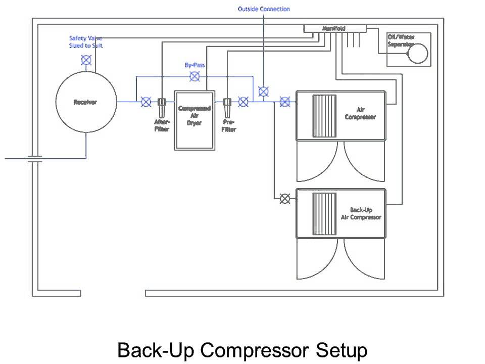 screw compressor schematic diagram