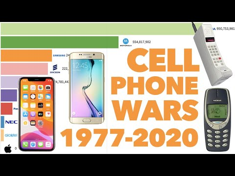 Most Popular Cell Phone Brands Ever 1977 - 2020