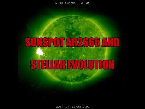 PLANET X PHYSICIST: SUNSPOT AR2665 AND STELLAR EVOLUTION