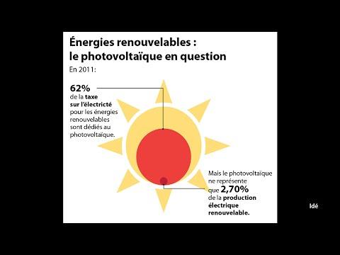 """""""L'énergie solaire : futur énergétique de la France ?"""" (Planète Environnement)"""