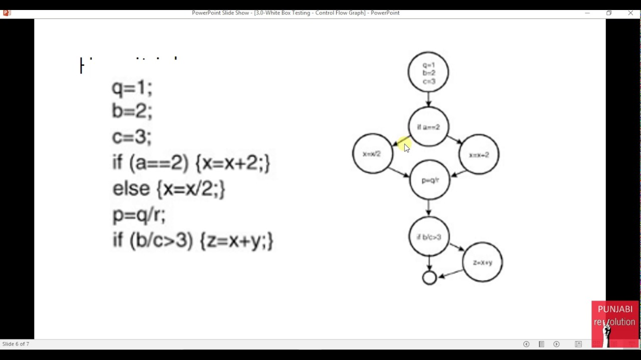 2 white box testing control flow graph youtube 2 white box testing control flow graph nvjuhfo Image collections