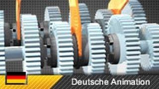 Motorradgetriebe / Schaltklauengetriebe mit Schaltwalze (Animation)