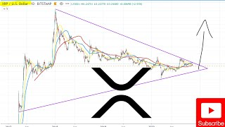 Ripple XRP Crypto News: Pay Close Attention | Elections Distract The Masses