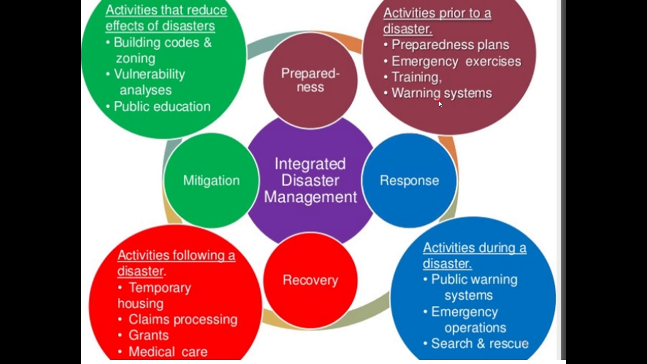 power point on disaster management
