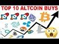 Hoe verkoop ik bitcoins. Een uitleg voor beginners! - YouTube