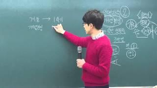 이상욱의 생명과학2 _ 1강_Intro 및 세포 연구방…