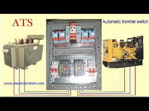 شرح دائرة تحكم لوحة ATS بالتفصيل