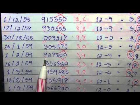 สูตรคำนวนหวยเด่นบน 16/5/59 สูตรอาจารย์เข้าอีกแล้ว