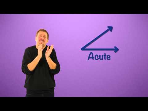 Finding Right, Acute, and Obtuse Angles: Grade 4 Module 4 Lesson 2