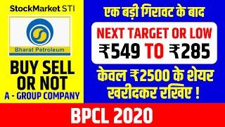 Bharat Petroleum Share Latest News | bpcl share forecast | bpcl share target 2020 | bpcl stock