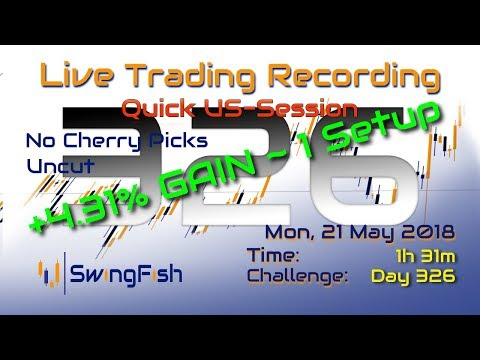 LIVE Day Trading Forex & CFD [Mon 21 May 2018   +4.306%   1 Setup]