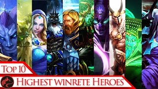 Top 10 Highest Win rate heroes of patch 7.01 in Dota 2